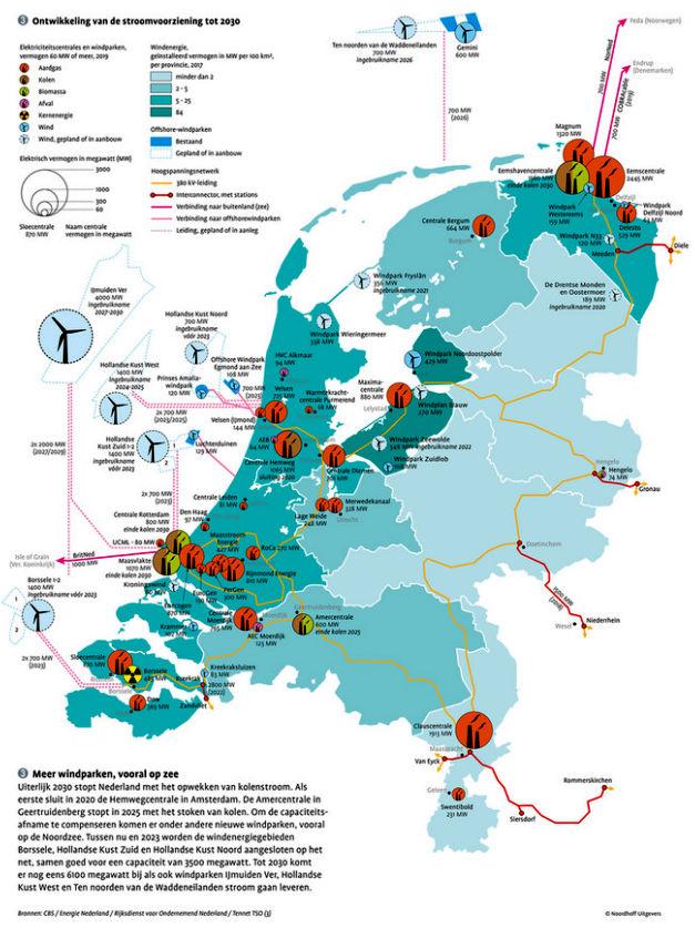 Bladzijde 41: Kolencentrales en toekomstige windmolenparken