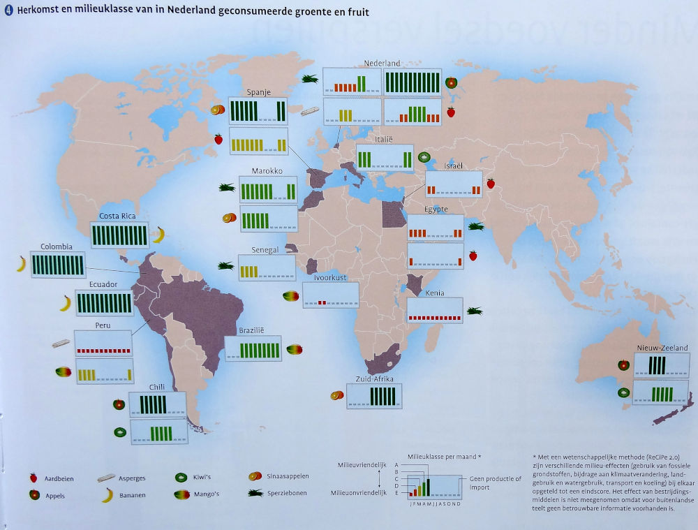 Bladzijde 105: herkomst van onze groene en fruit is zeker niet alleen Nederland